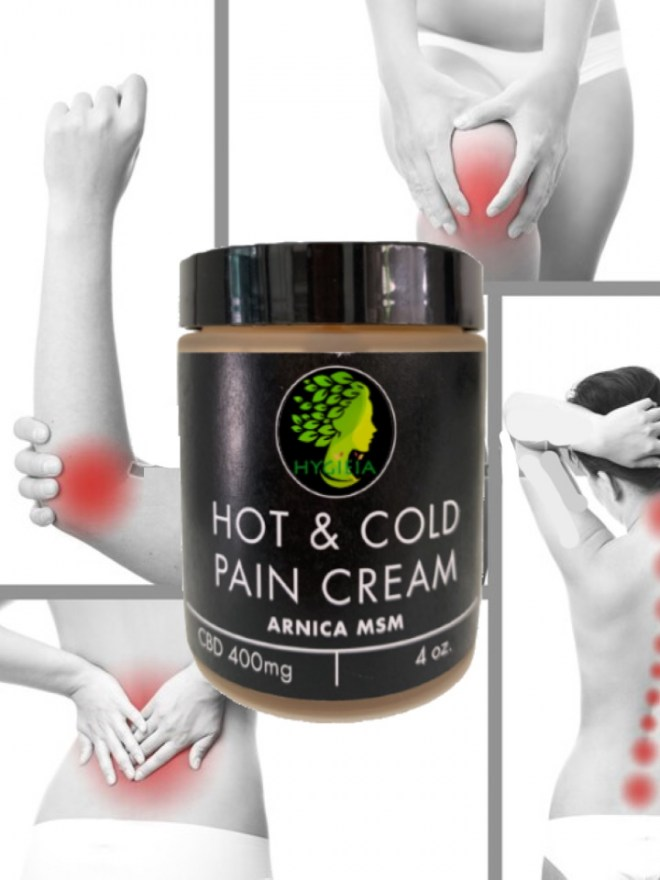 400mg Hot & Cold Pain Cream